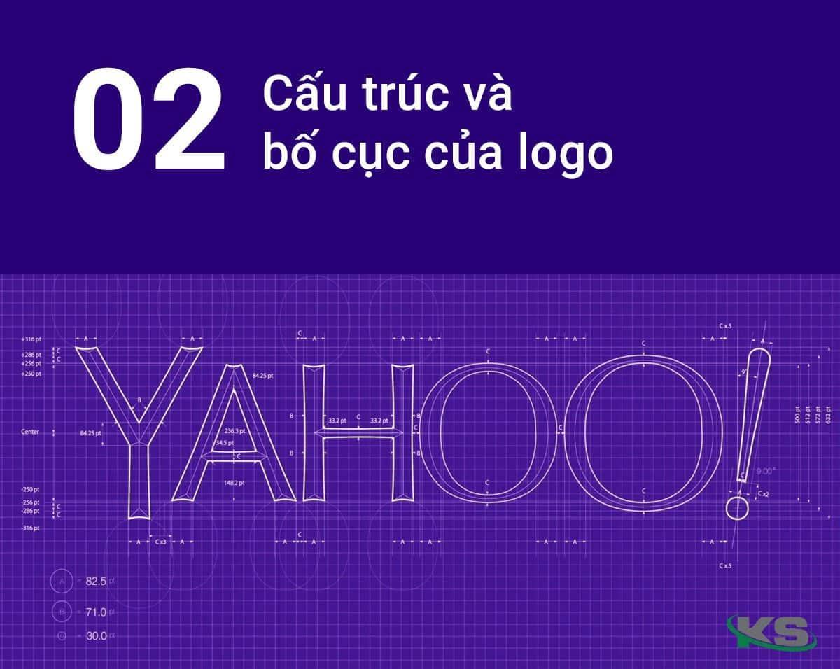 Bộ quy chuẩn sử dụng logo là gì ?
