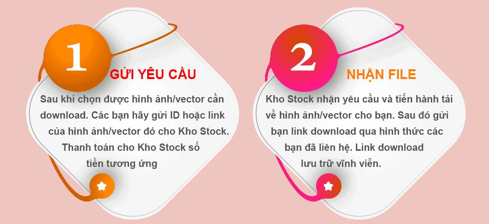 Quy Trinh Lam Viec 1