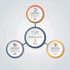 Infographics So Do Kinh Doanh 1