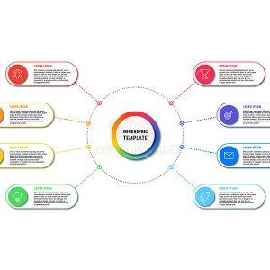 infographic 8 bước sử lý thông tin - KS603
