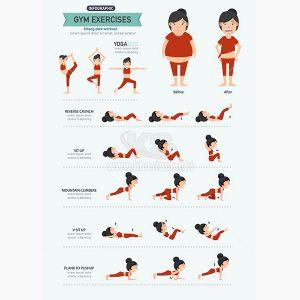 Infographic hướng dẫn tập Gym - KS610