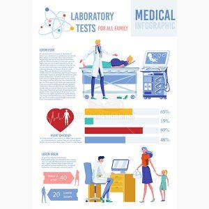 infographic phòng khám gia đình - KS605