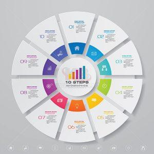 Vector infographics biểu đồ chu kỳ - KS596