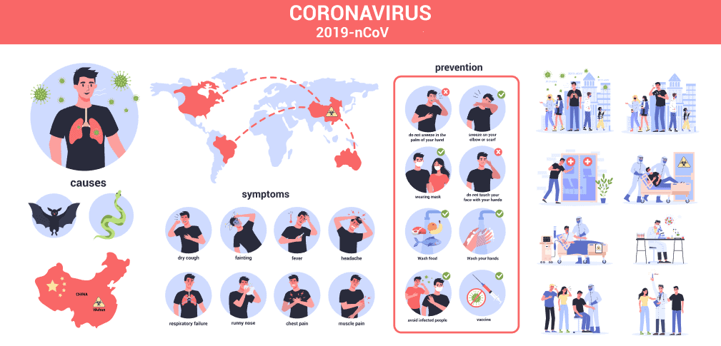 Vector Coronavirus - KS686