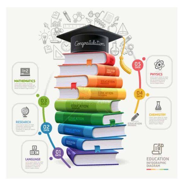 Infographics Sách và Kiến Thức - KS916